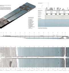tidal energy landscape punta loyola argentina [ 1280 x 960 Pixel ]