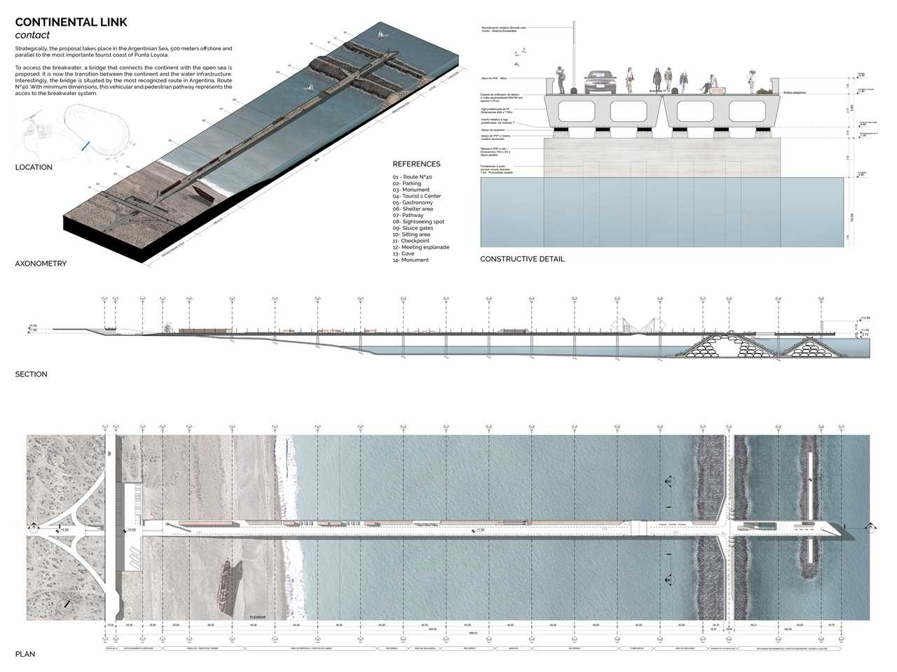 hight resolution of tidal energy landscape punta loyola argentina