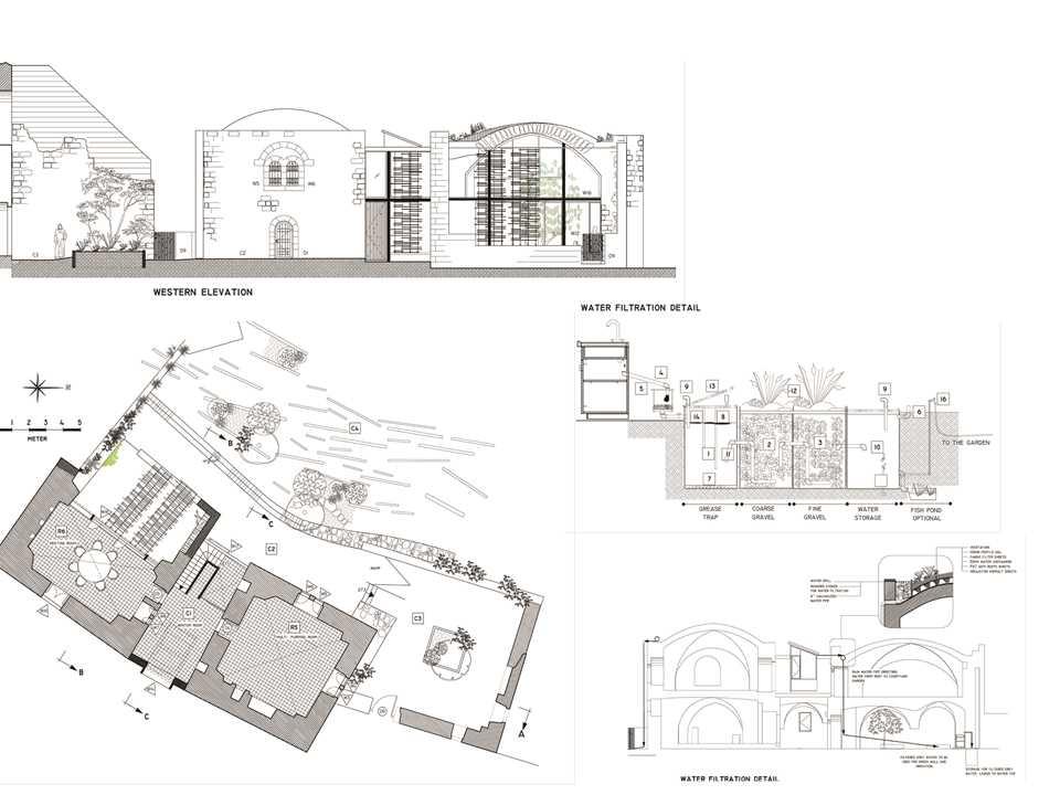 Adaptive Re-Use: Women's center and playground, Beit Iksa