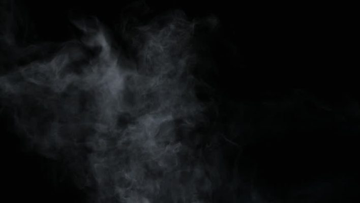 fog learningwithsr fog learningwithsr
