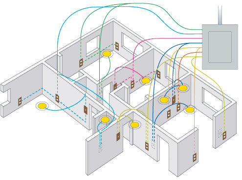 House Electrical Circuit Diagram Electrical Wiring Diagrams For