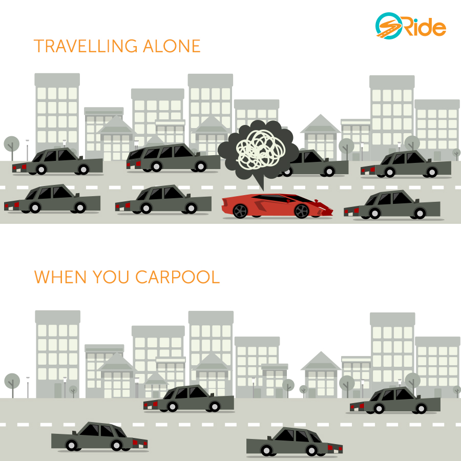 Carpooling in Hyderabad is easing traffic  What about your