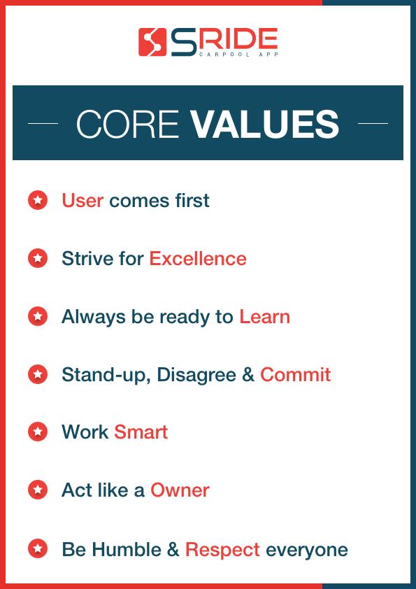 Core Values of Sride