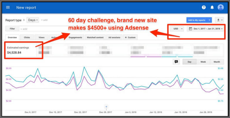 Dead Simple Method that Nets an Extra $2,000 a Month from Adsense.