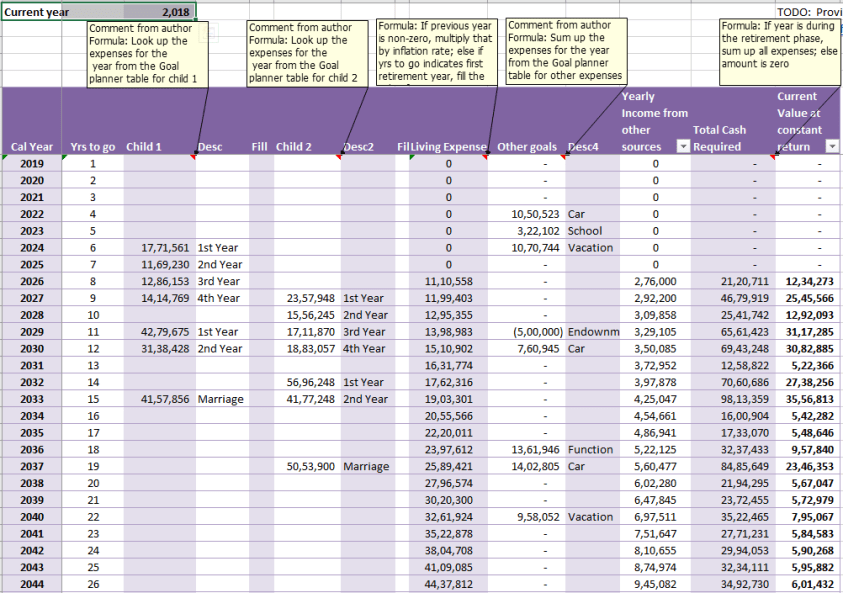 FIRE Up - Comprehensive calculator for Early Retirement 9