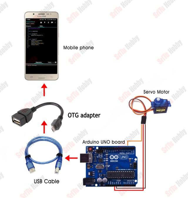 How to program an Arduino board using a smartphone