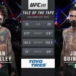 Видео боя Шон О'Мэлли против Хосе Альберто Киньонеса /UFC 248