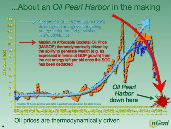 EROI-Oil-Pearl-Harbor