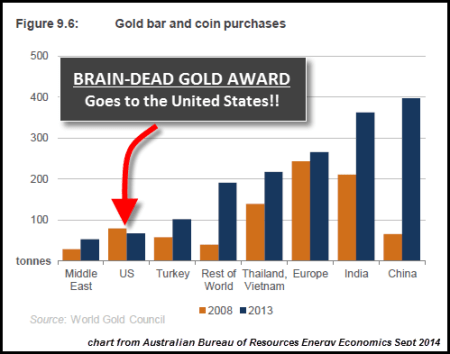 BRAINDEAD Award USA