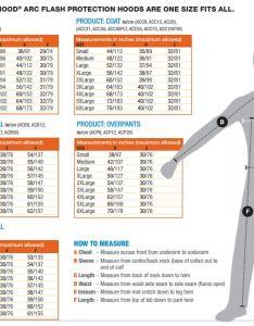also salisbury arc flash kit sizing information rh frsafety