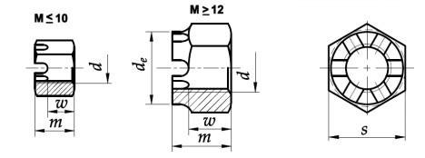 Nakrętka koronowa drobnozwojna DIN 935 BP M8-M24