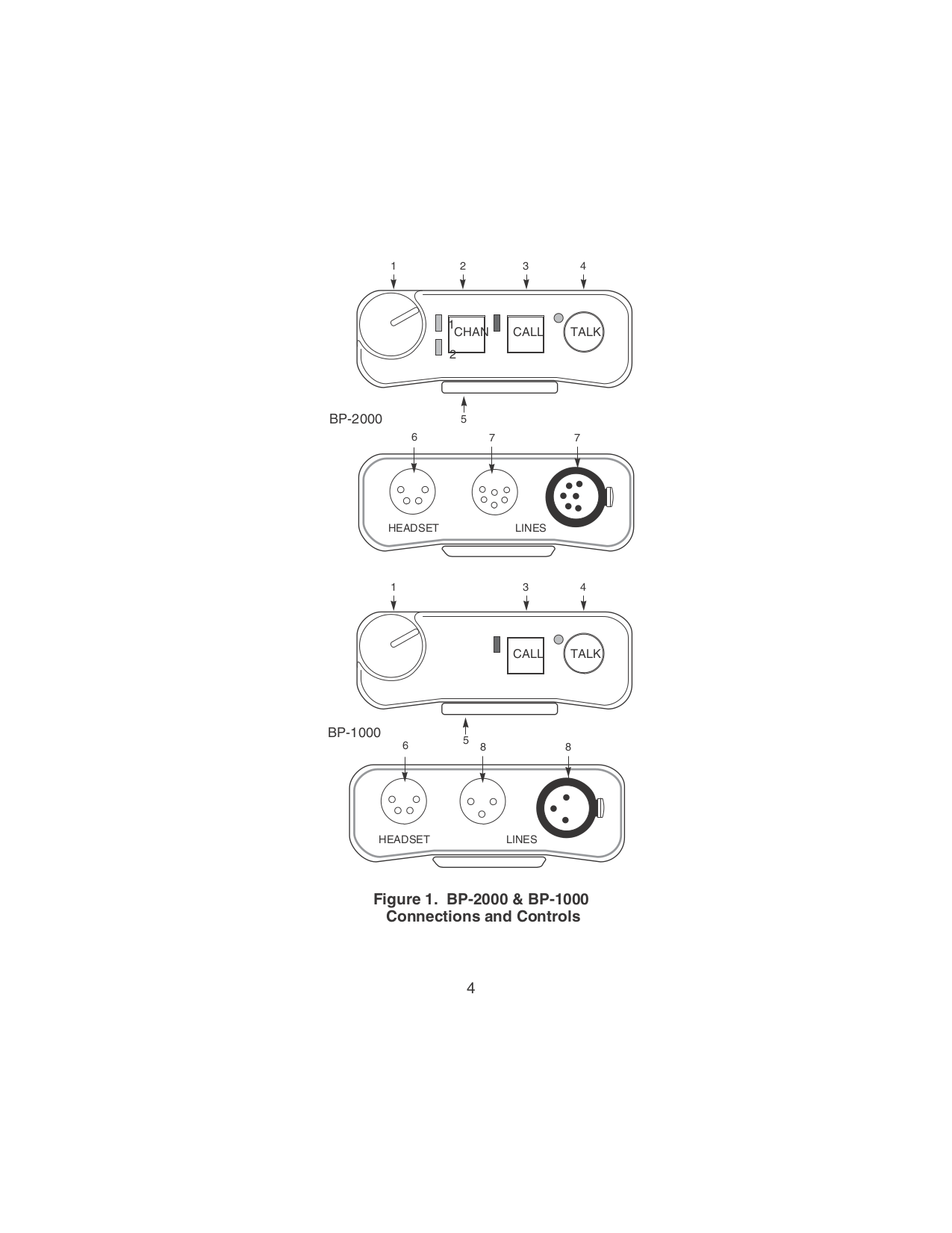 PDF manual for Telex Other BP-1000 Intercom System
