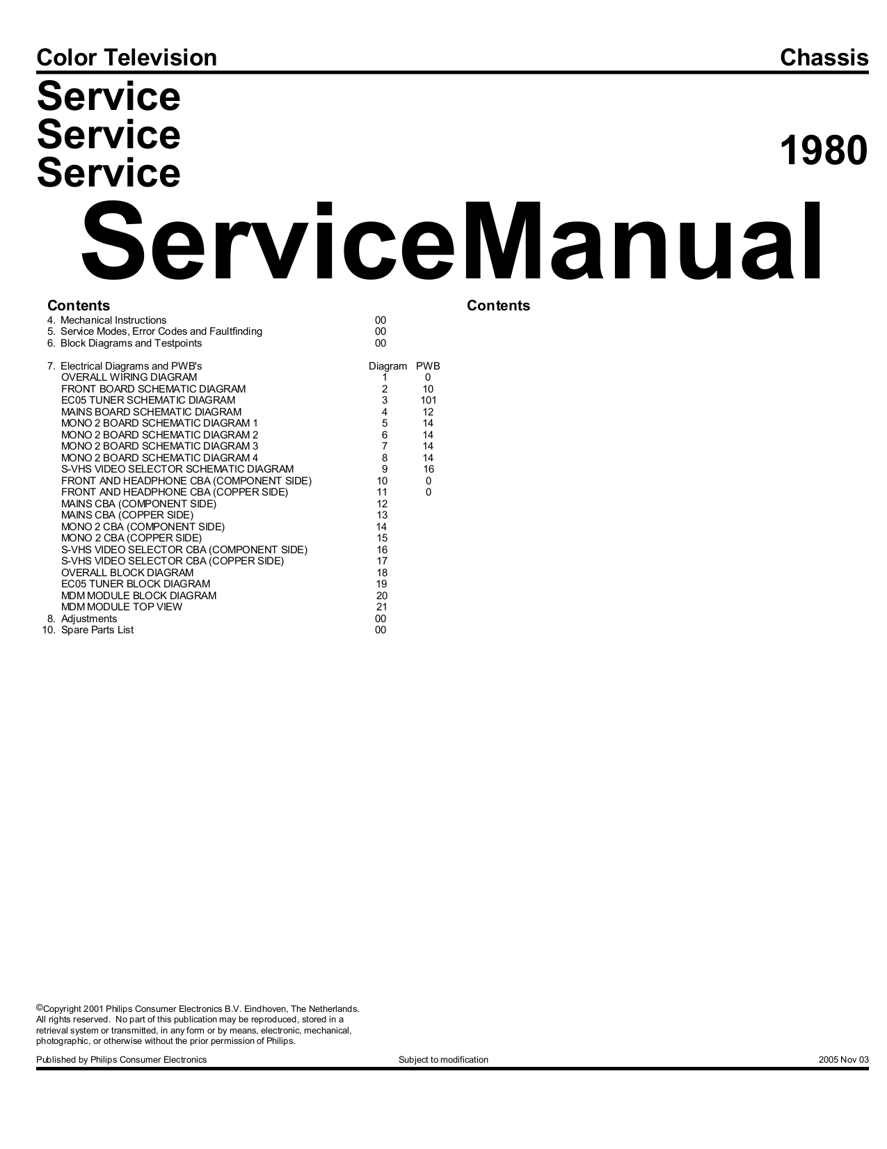Download free pdf for Philips FR968 Receiver manual