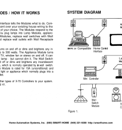 pdf manual for x10 other mc460 home automation system x10 mc460 wiring diagram [ 1482 x 1030 Pixel ]