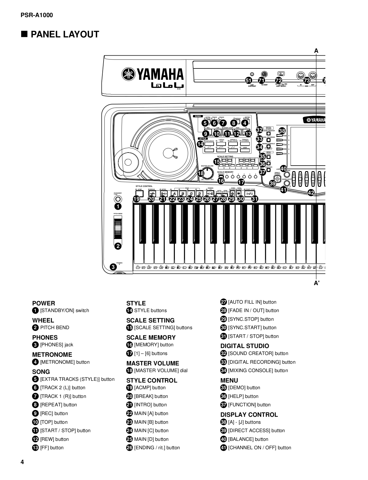 PDF manual for Yamaha Music Keyboard PSR-1000