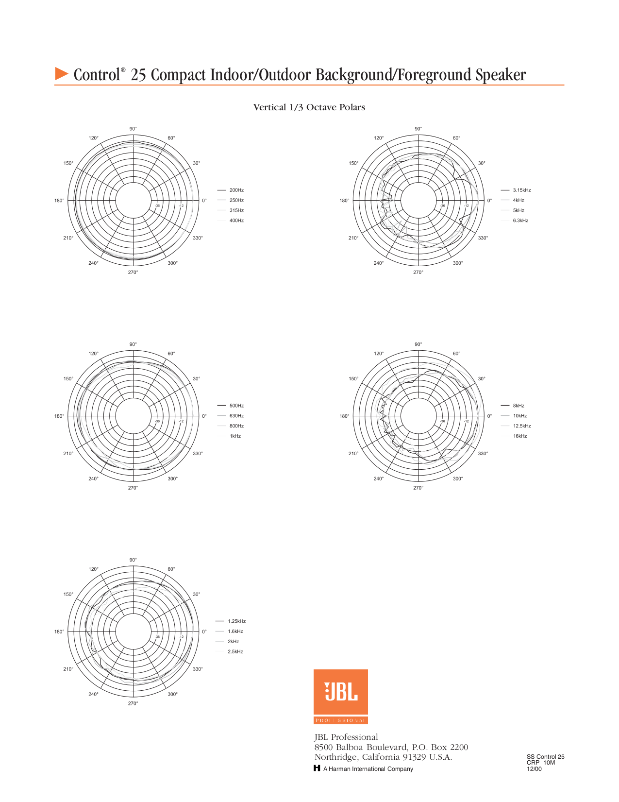 PDF manual for JBL Speaker Control Control 25T