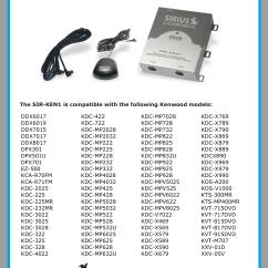 Kenwood Kdc Car Stereo Wiring Diagram 7 Pin Trailer Semi Head Unit Replacement Harness