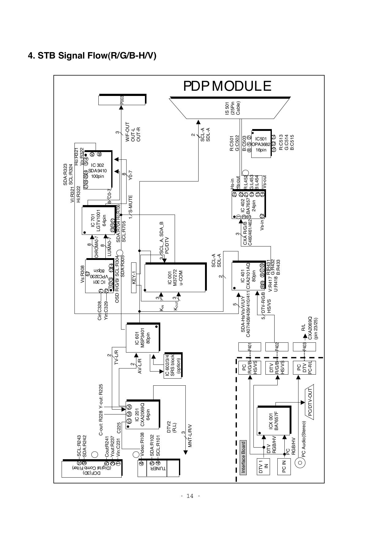 PDF manual for Zenith TV P40V22
