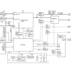 kenwood car receiver kdc 222 pdf page preview  [ 1651 x 1275 Pixel ]