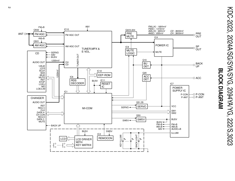 medium resolution of  kenwood car receiver kdc 222 pdf page preview