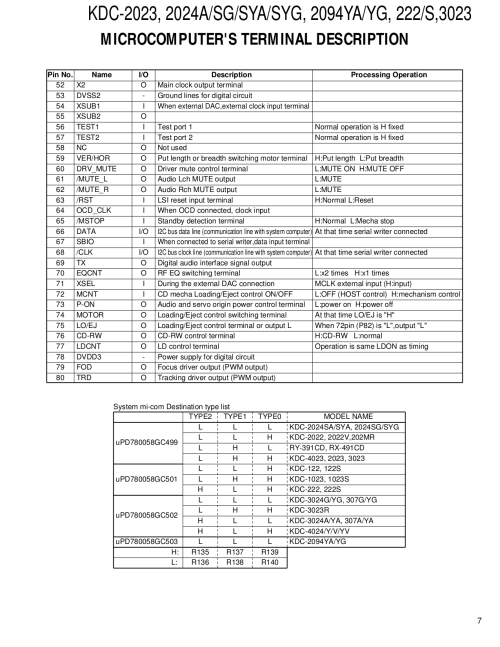 small resolution of kenwood kdc 222 wiring diagram trusted wiring diagram rh 25 nl schoenheitsbrieftaube de kenwood kdc 138 wiring diagram kenwood kdc 138 wiring