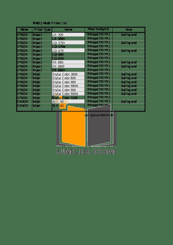 Download free pdf for Epson Stylus Color 900N Printer manual