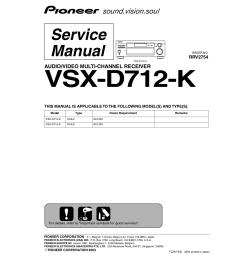 vsx d712 rrv2754 pdf 0 diagrams 413300 pioneer deh p2000 wiring diagram pioneer deh pioneer deh [ 1651 x 1651 Pixel ]
