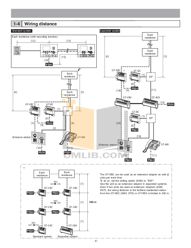 PDF manual for Aiphone Other LEF-1C Intercoms