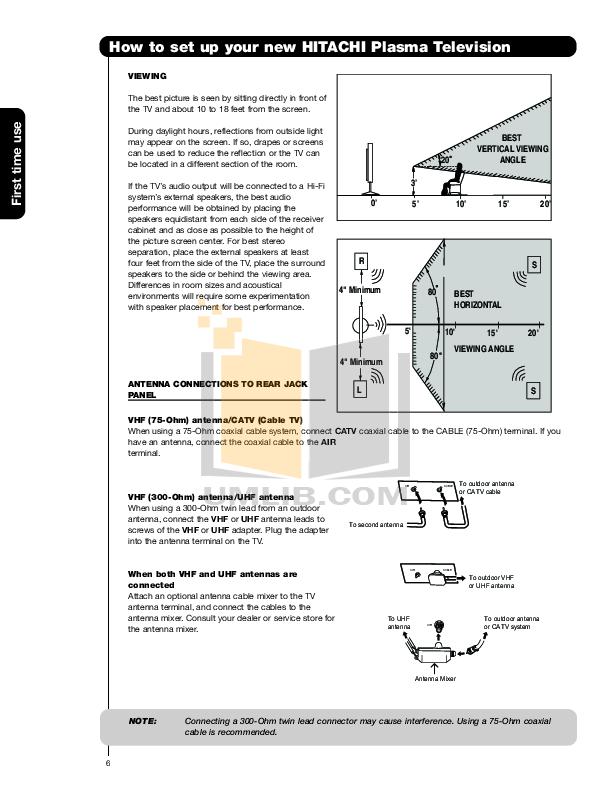 PDF manual for Hitachi TV 42HDT52A