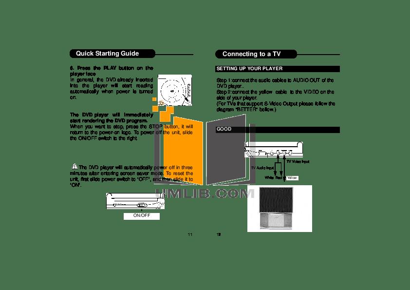 PDF manual for Apex Portable DVD Player PD-500