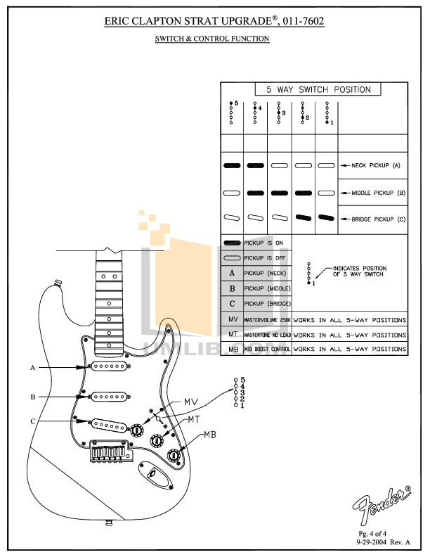 PDF manual for Fender Guitar Eric Clapton Stratocaster