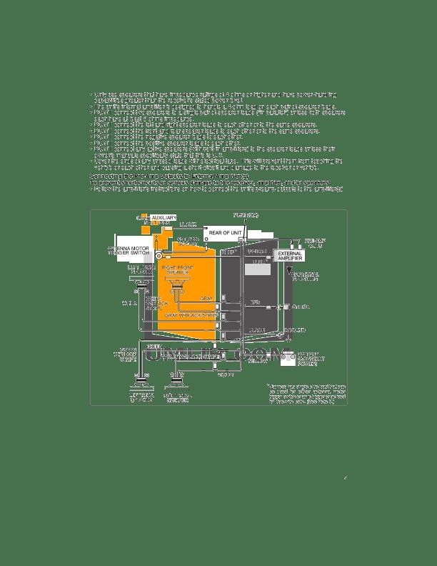 PDF manual for Blaupunkt Car Receiver CDC A05