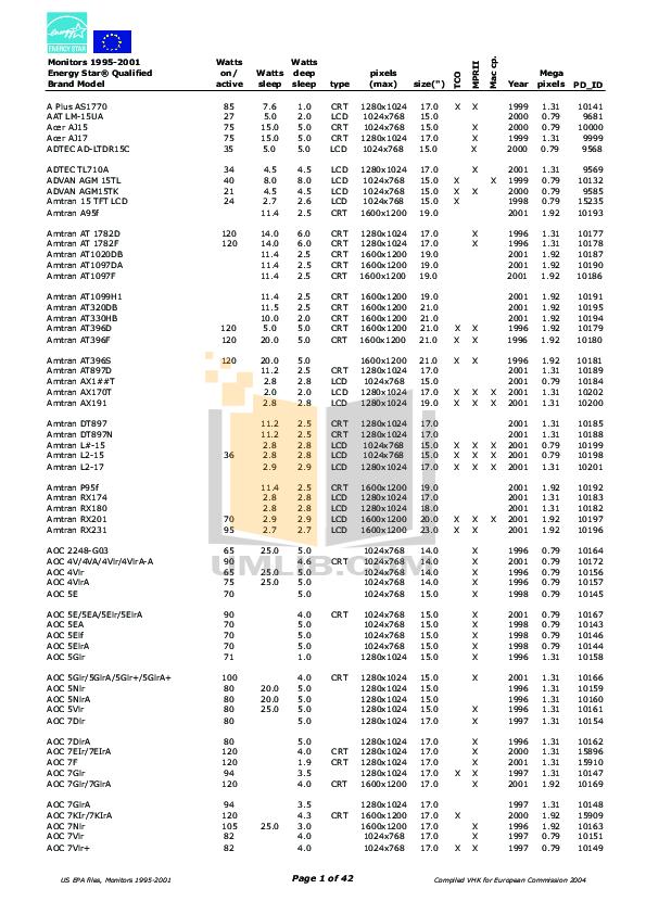 Download free pdf for CTX VL510 Monitor manual