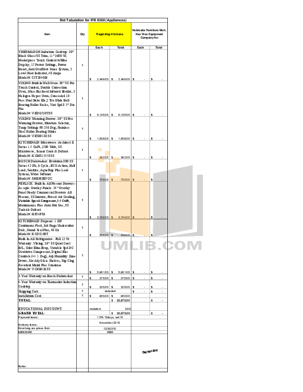 Download free pdf for Bosch Evolution SHE68E05UC