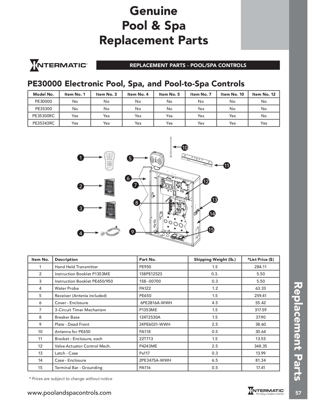 PDF manual for Intermatic Other RC2163BFE Control Panel