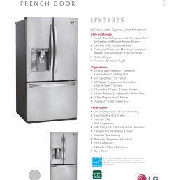 lg refrigerator schematics wiring diagram blogs lg appliances refrigerators problems lg refrigerator electrical wiring diagram pdf [ 1275 x 1651 Pixel ]