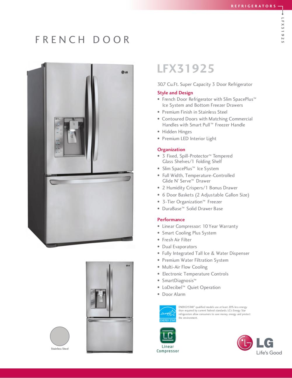 medium resolution of lg refrigerator schematics wiring diagram blogs lg appliances refrigerators problems lg refrigerator electrical wiring diagram pdf
