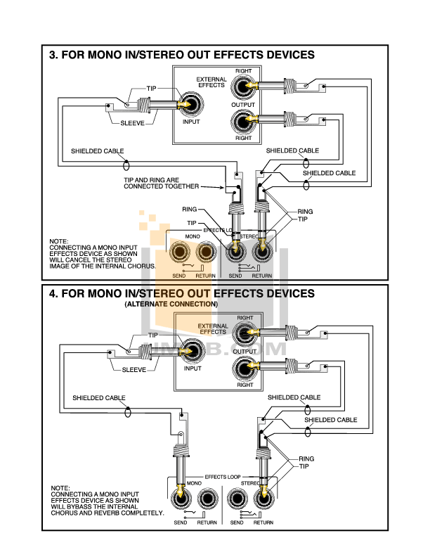 PDF manual for Fender Amp 57 Twin