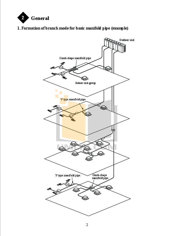 PDF manual for Haier Air Conditioner AB142FDAHA