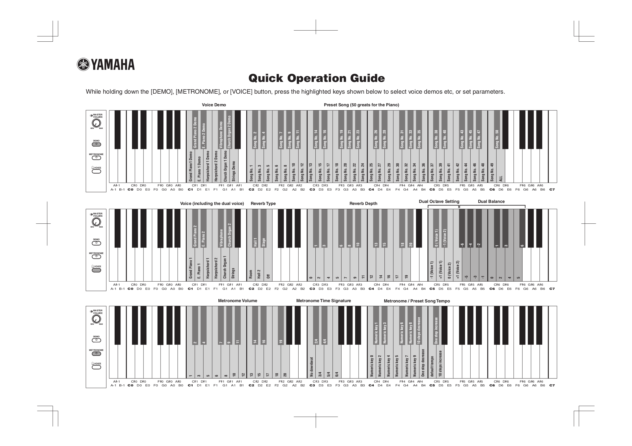 Download free pdf for Yamaha CLP-115 Music Keyboard manual