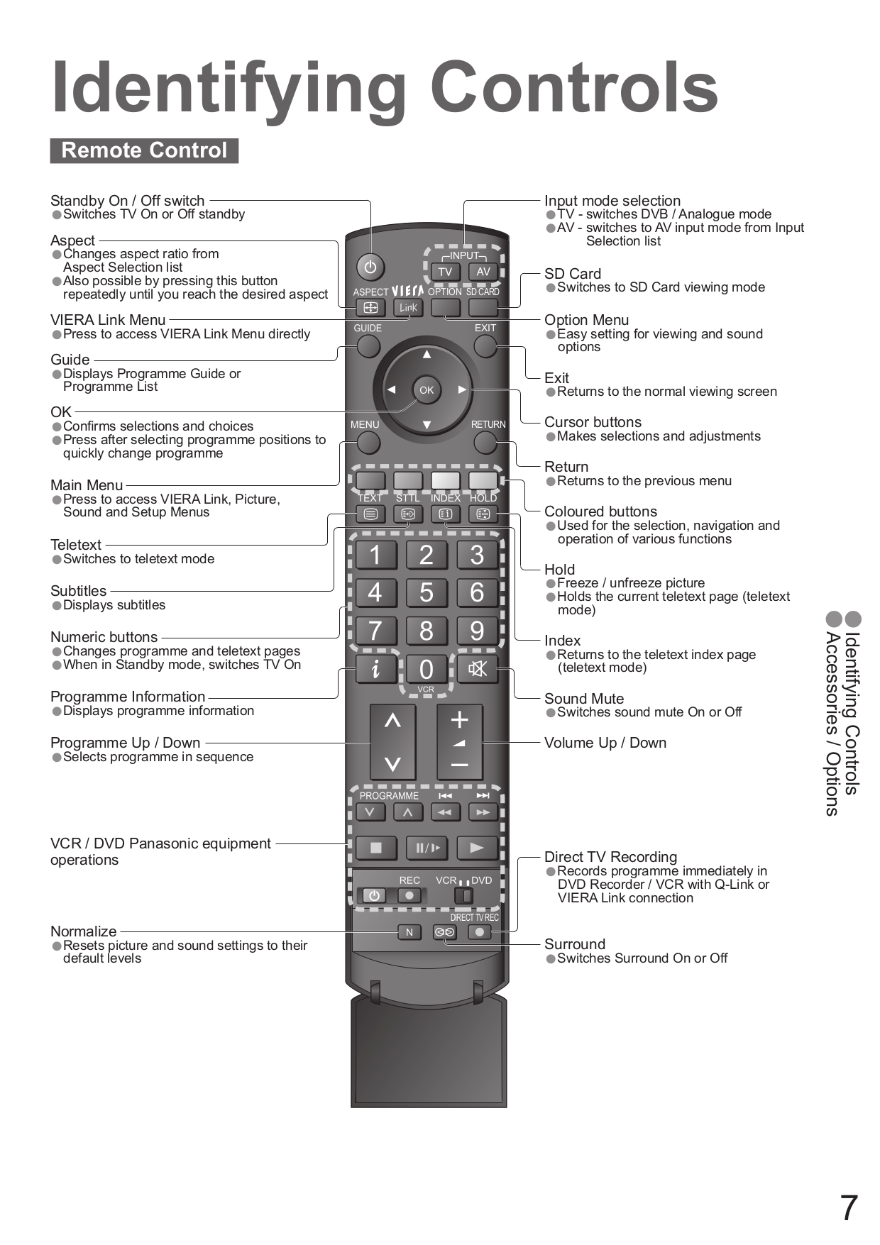 PDF manual for Panasonic TV Viera TH-42PX80