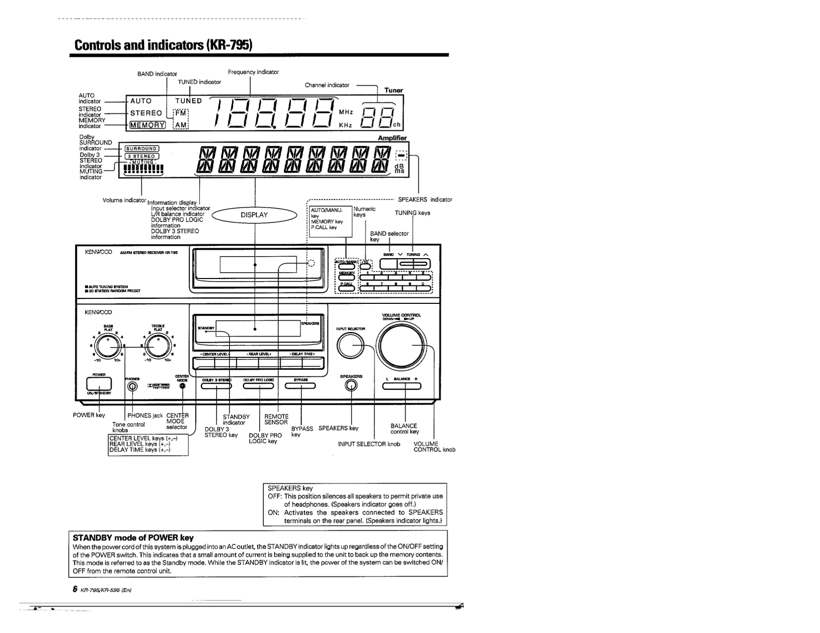 PDF manual for Kenwood Receiver KR-795