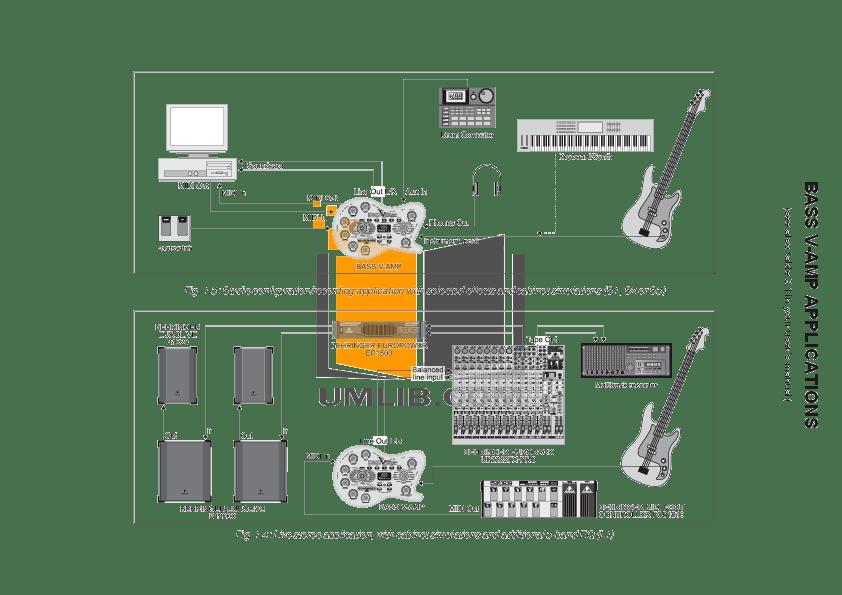 PDF manual for Behringer Amp Bass V-AMP PRO