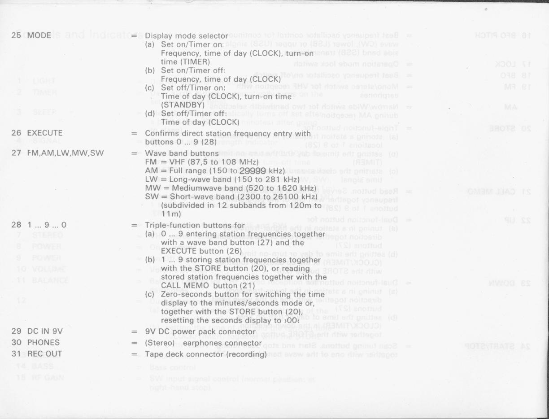 PDF manual for Sangean Radio ATS-803A