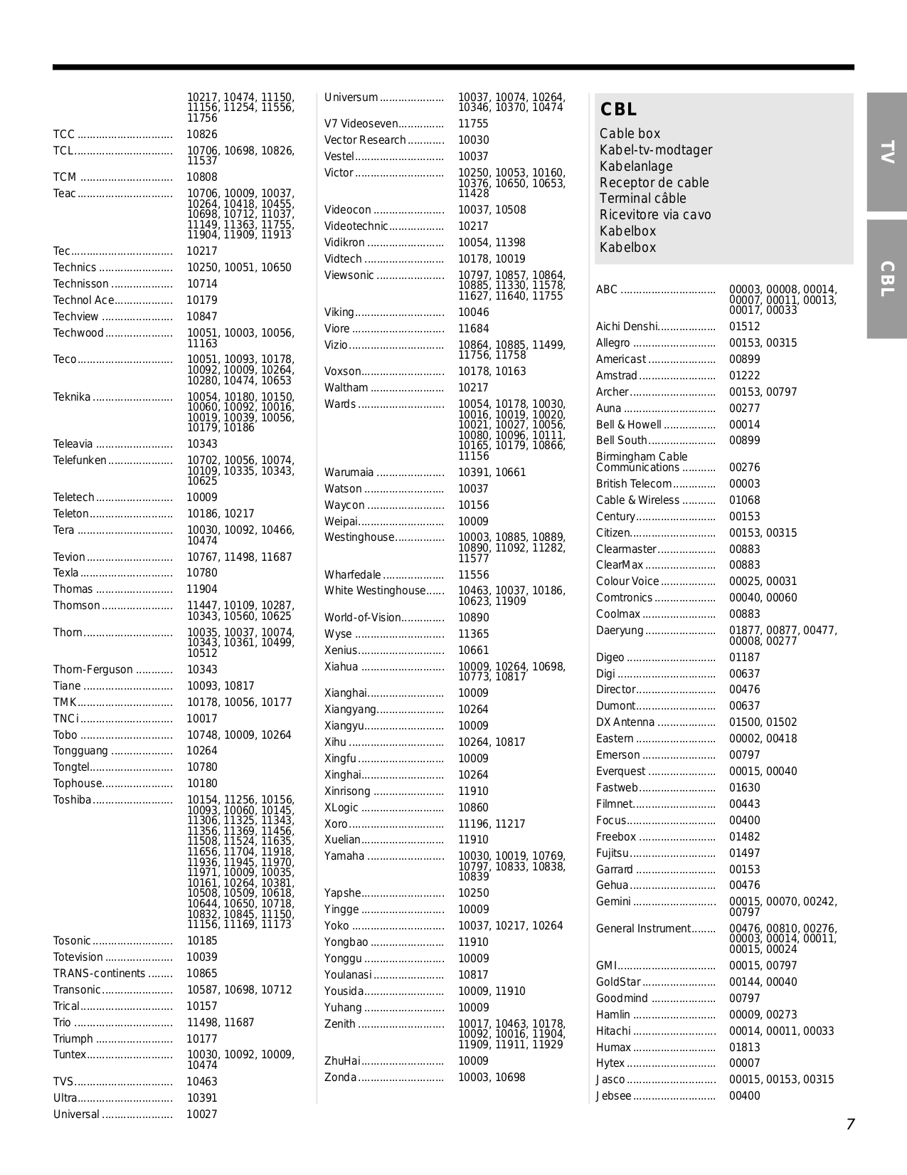 Ge universal remote codes for bose