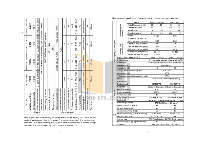Dewalt Dg6000 Wiring Diagram : 28 Wiring Diagram Images
