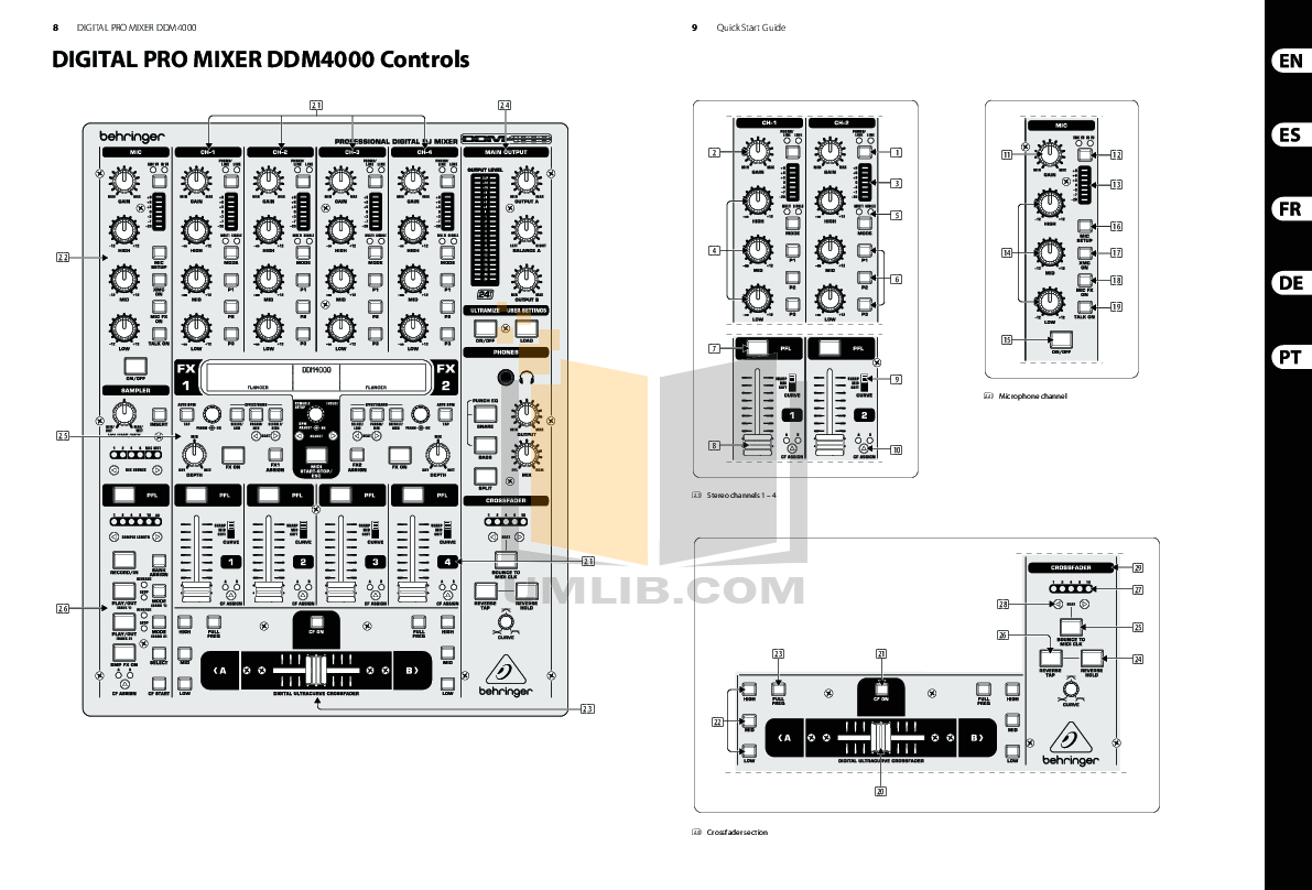 PDF manual for Behringer Other DDM4000 Mixers