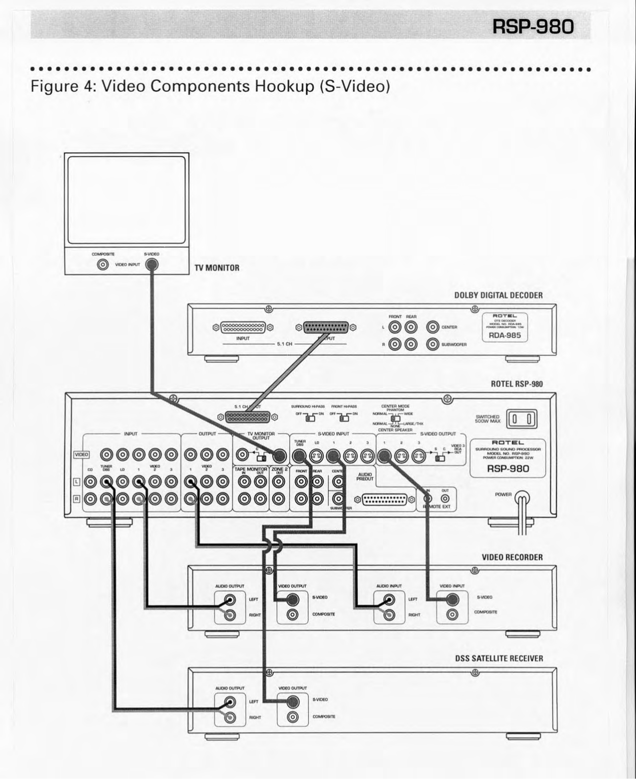 PDF manual for Rotel Amp RSP-970