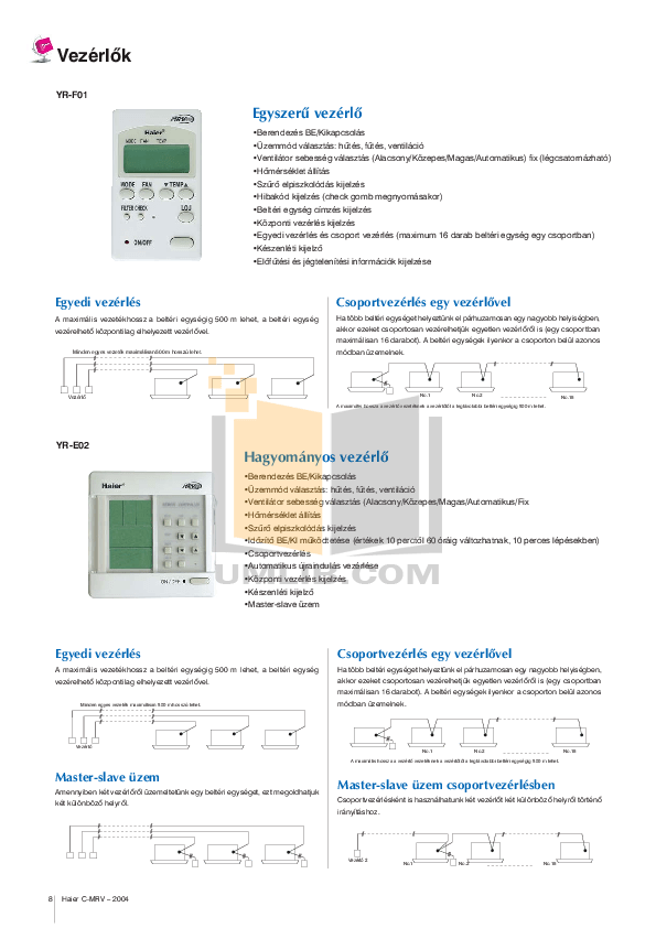 PDF manual for Haier Air Conditioner AB142FEBIA
