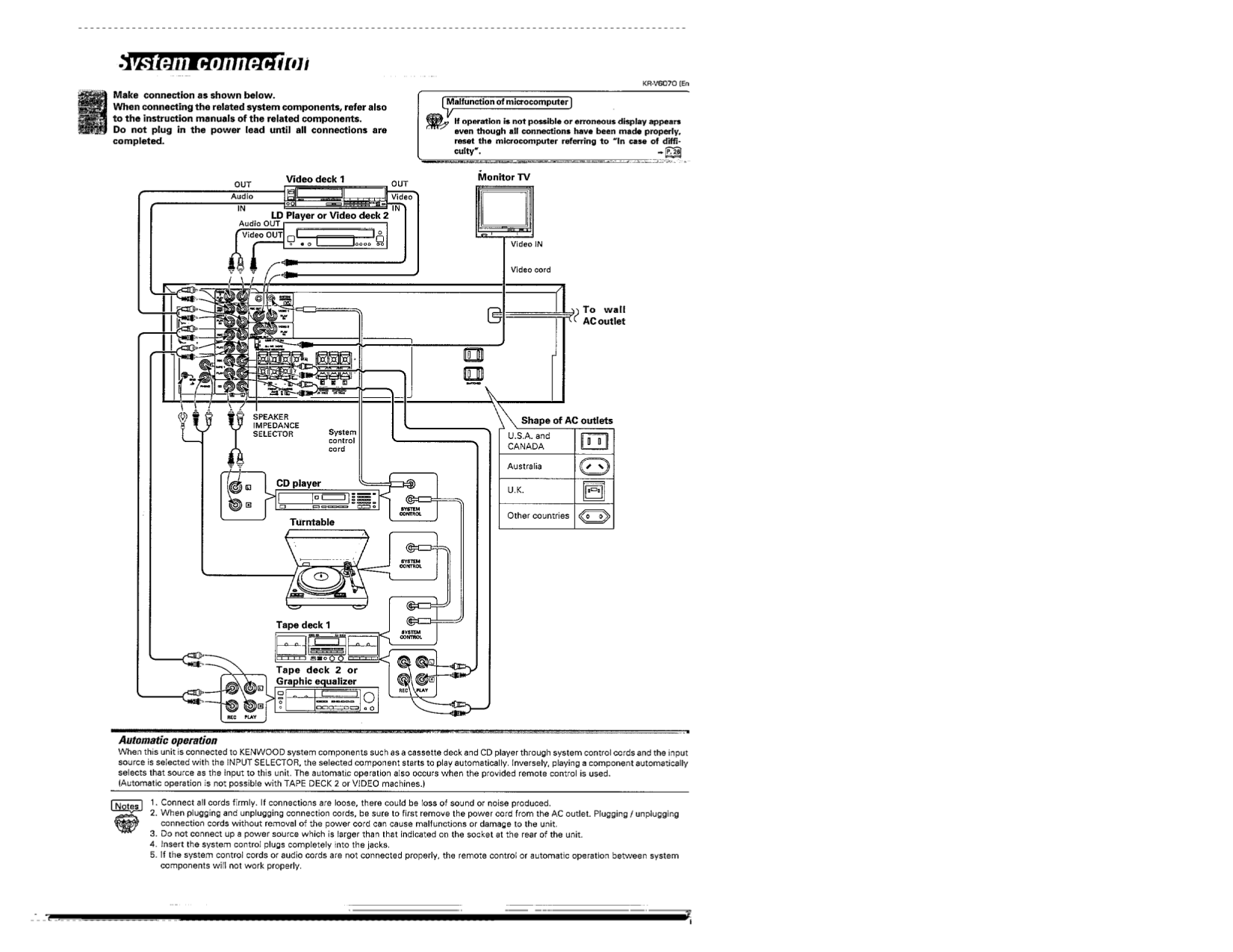 PDF manual for Kenwood Receiver KR-V6070
